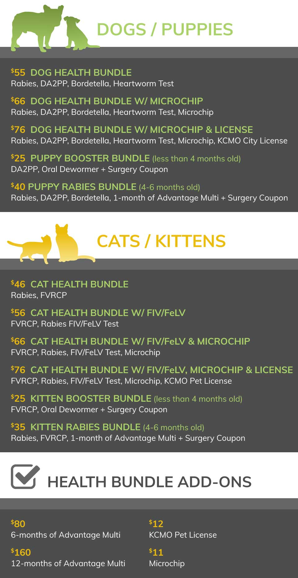 Pet Health Vaccination Packages